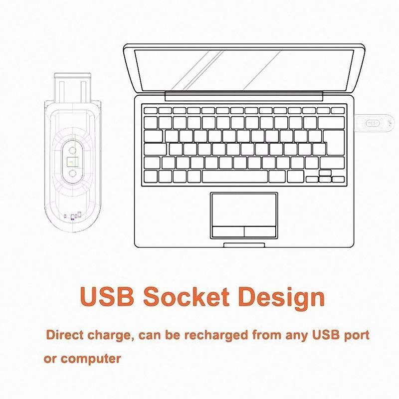 USB Socket Design